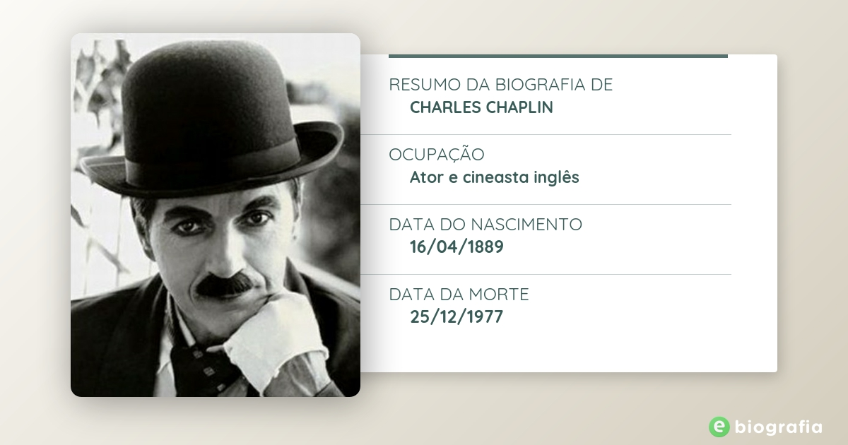 Biografia de Charles Chaplin - eBiografia