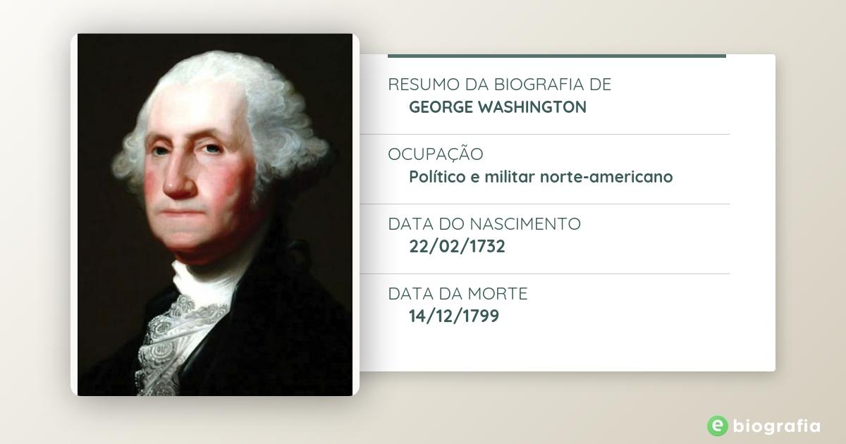 Biografia de George Washington - eBiografia