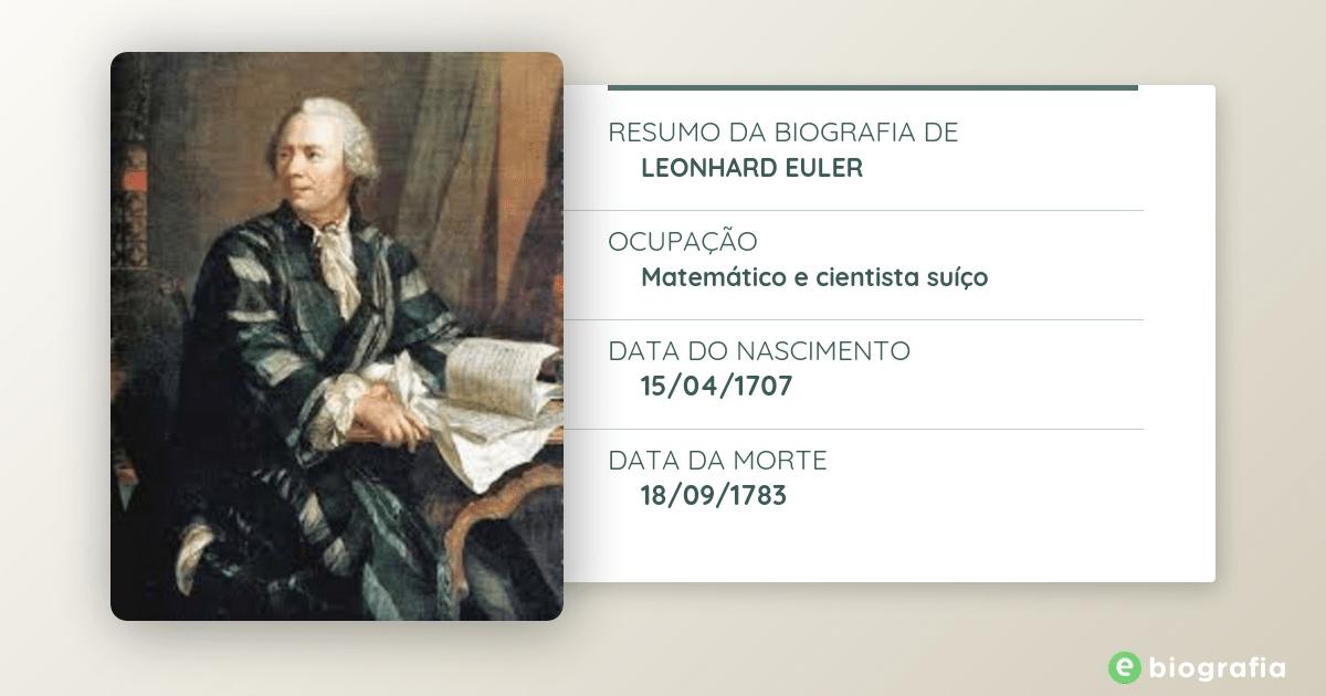 Biografia de Leonhard Euler - eBiografia