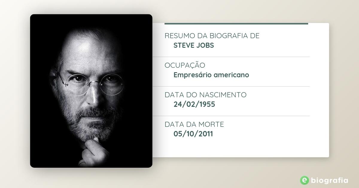 797b4bd7f03 Biografia de Steve Jobs - eBiografia