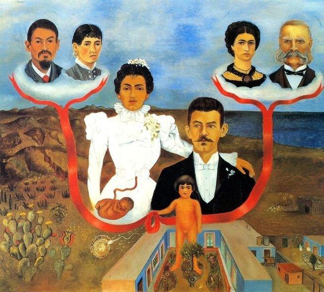 Meu avós, meus pais e eu, de Frida Kahlo